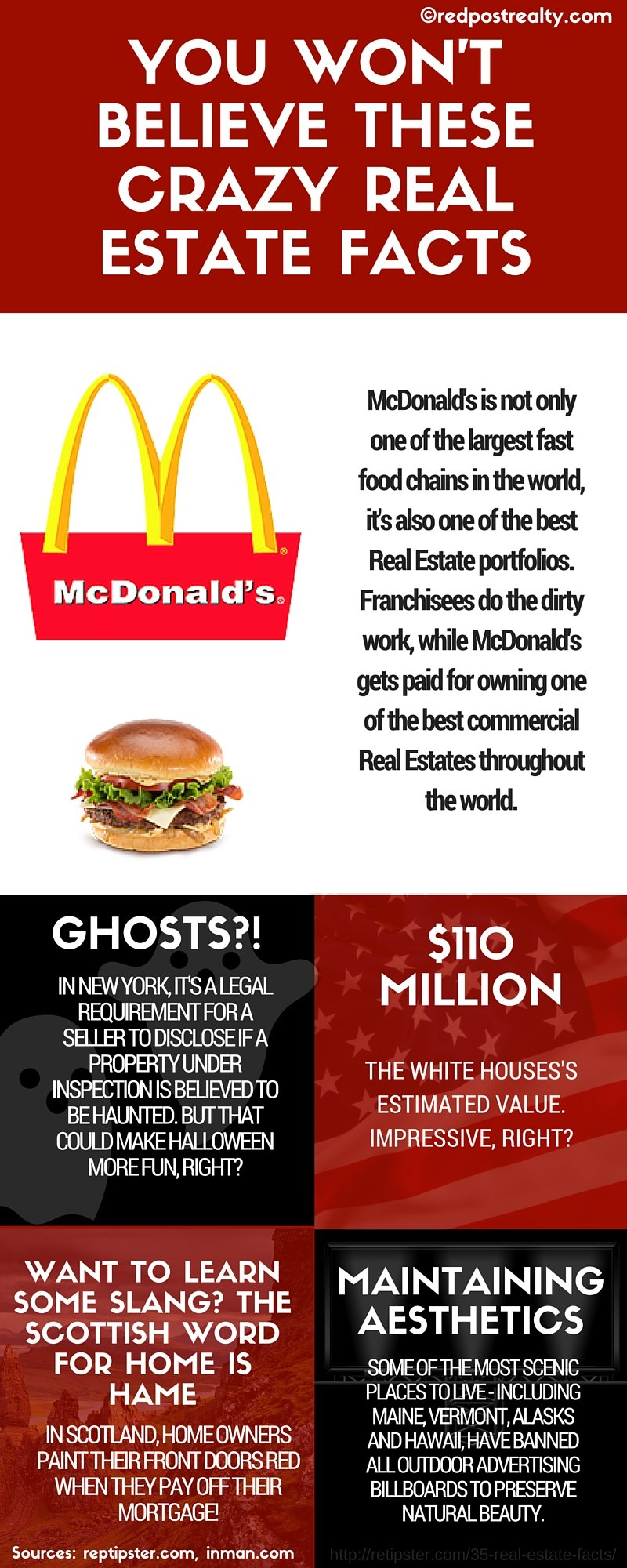you won't believe these crazy real estate facts